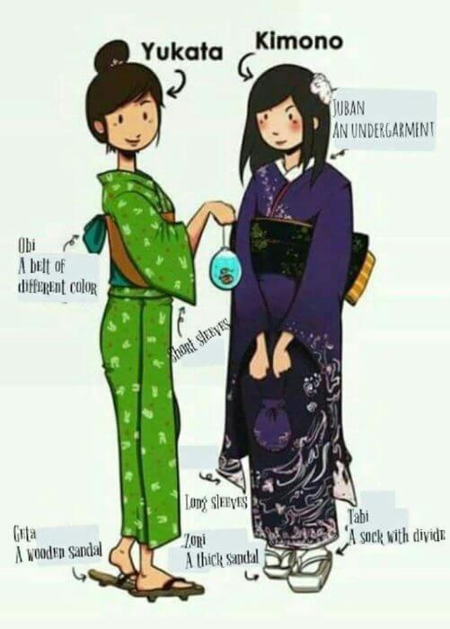 and a Kimono